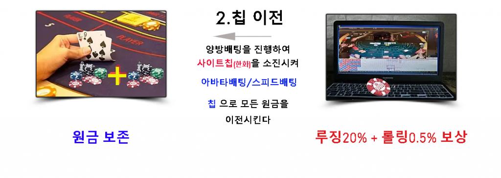 바카라양방배팅-필바타3